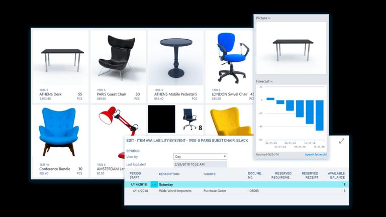 Dynamics 365 Business Central - Automatizálja az ellátási láncot