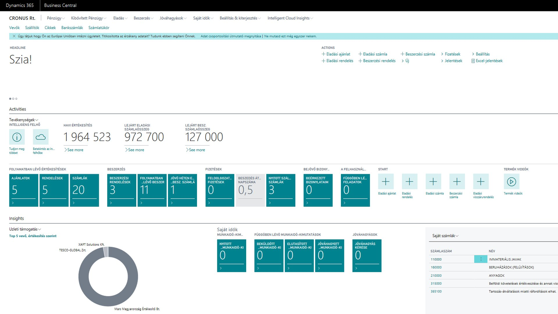 Dynamics 365 Business Central - dashboard