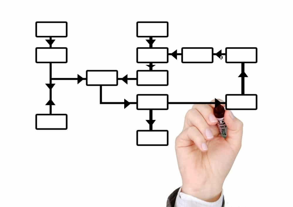 Business Central - Navision - microsoft dynamics nav - termelésirányítás blogcikk - vállalatirányítás