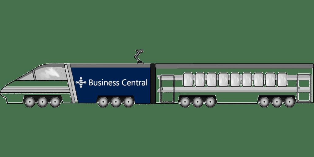 Business Central - Partnerprogram - sikervonat